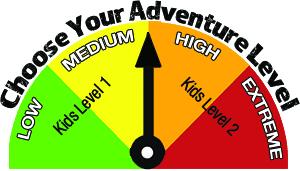 Adventure Meter Graphic